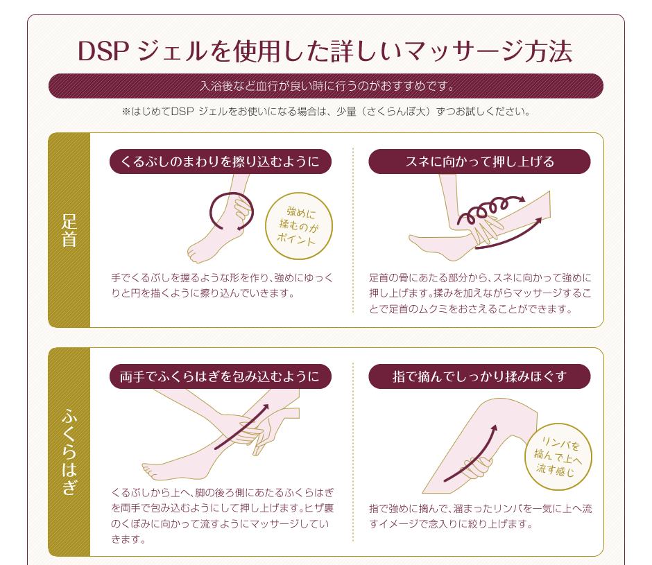 ドレナスリムプレミアムジェルを使用した詳しいマッサージ方法