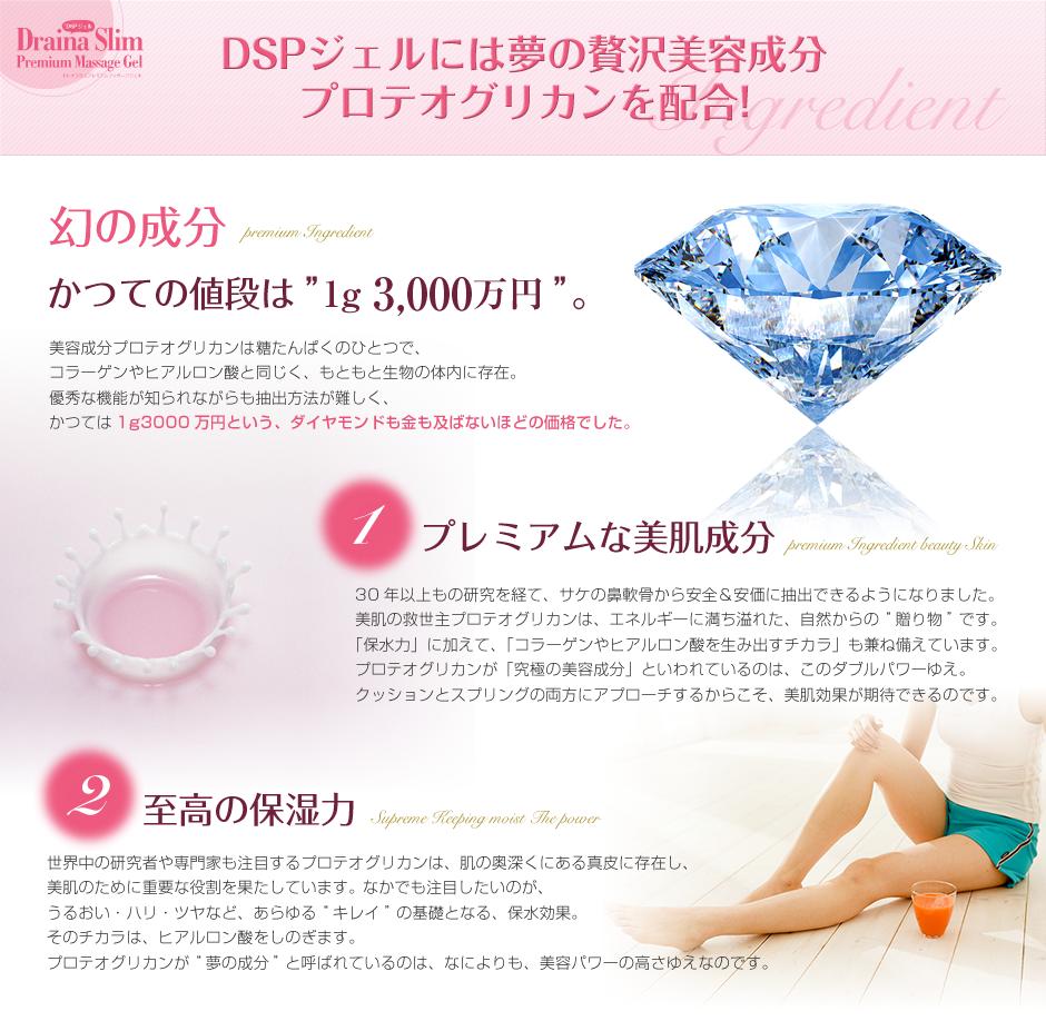 ドレナスリムプレミアムジェルには夢の贅沢美容成分プロテオグリカンを配合!